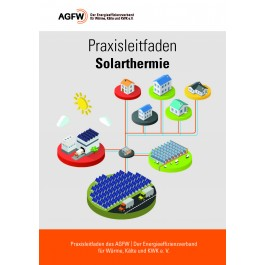 Praxisleitfaden Solarthermie