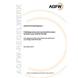 FW 308 Beiblatt 1 - Fließdiagramme der durchzuführenden Schritte nach AGFW FW 308