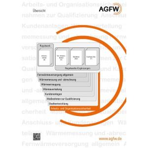 AGFW-Regelwerk Bereich 10: Arbeits- und Organisationssicherheit (Gesamt)
