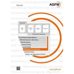 AGFW-Regelwerk Bereich 6: Maßnahmen zur Qualifizierung (Gesamt)