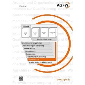 AGFW-Regelwerk Bereich 7: Stadtentwicklung (Gesamt)